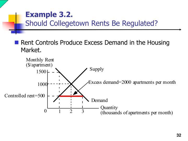 Example 3.2.