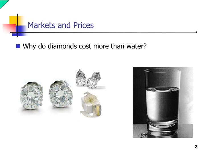 Markets and prices1
