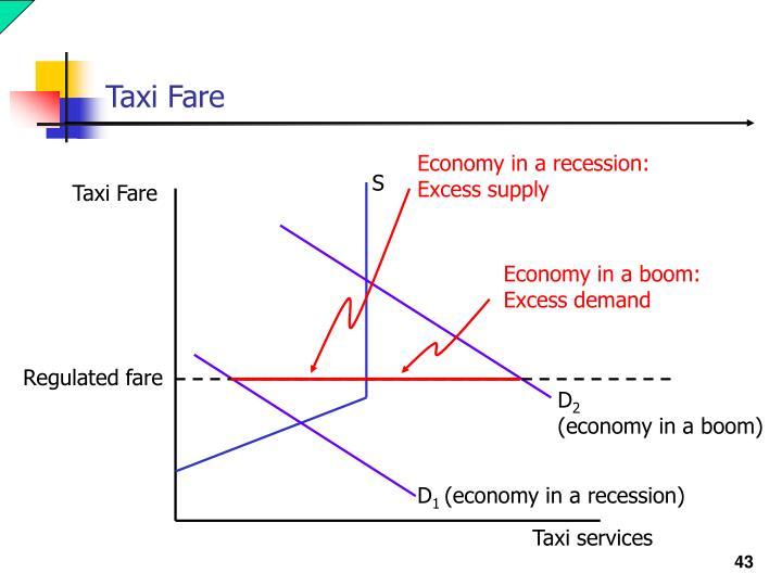 Taxi Fare