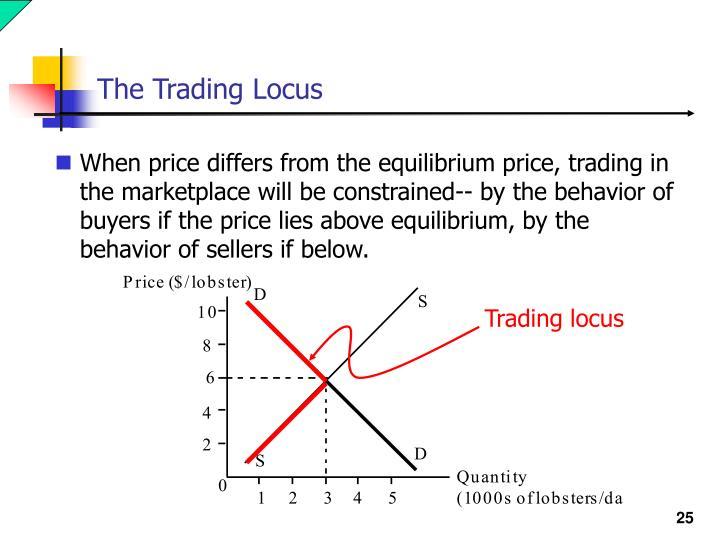 The Trading Locus