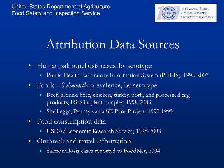 Attribution Data Sources