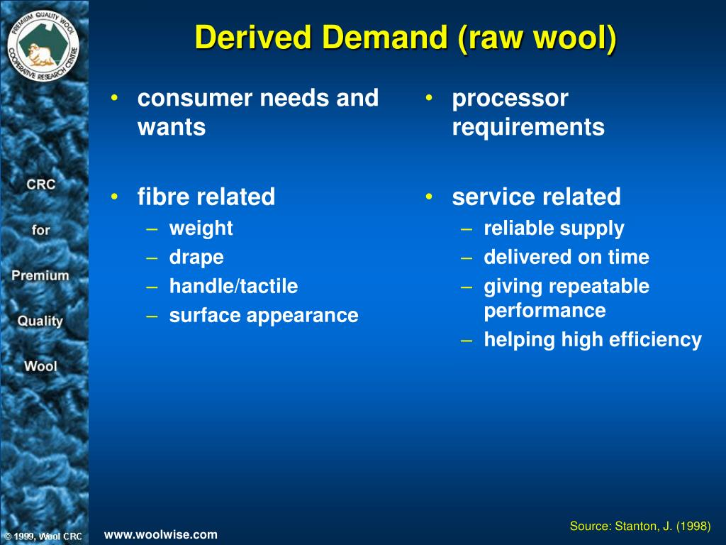 consumer needs and wants