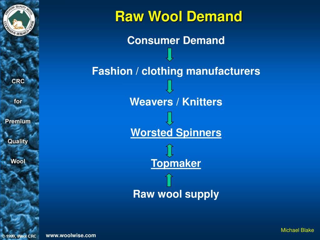 Raw Wool Demand