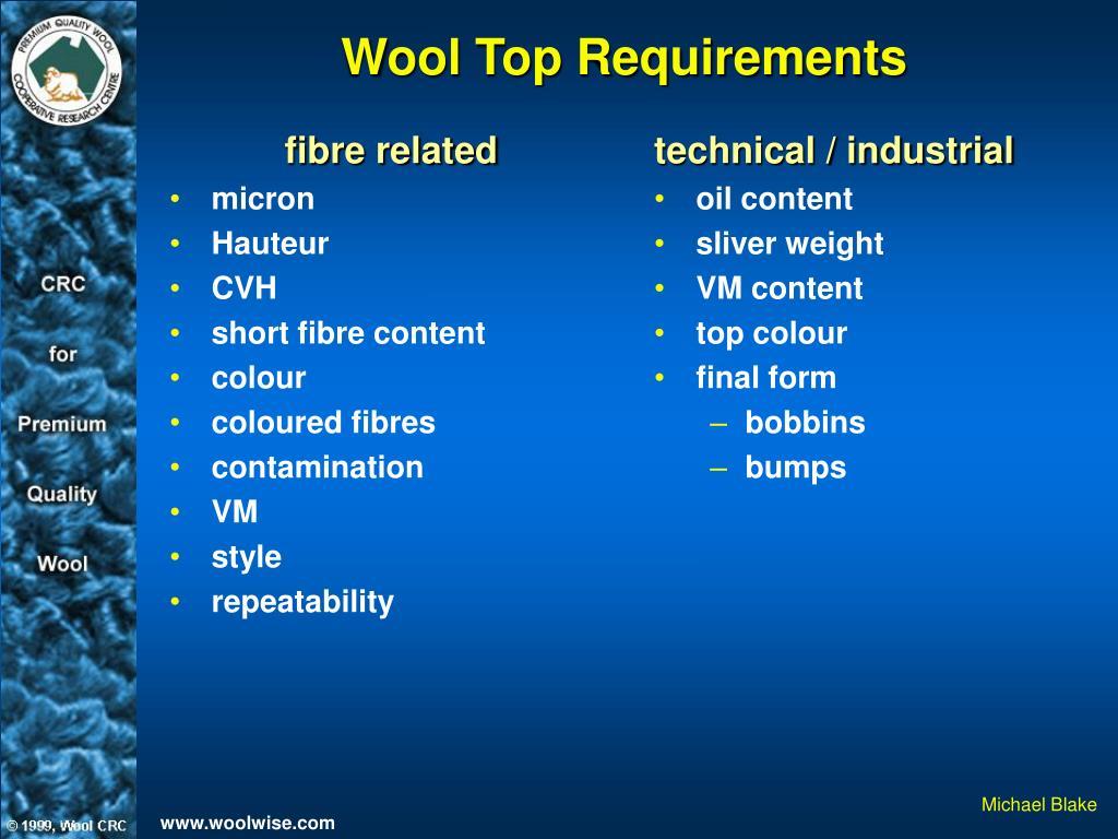 fibre related