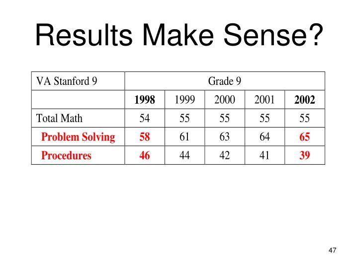 Results Make Sense?