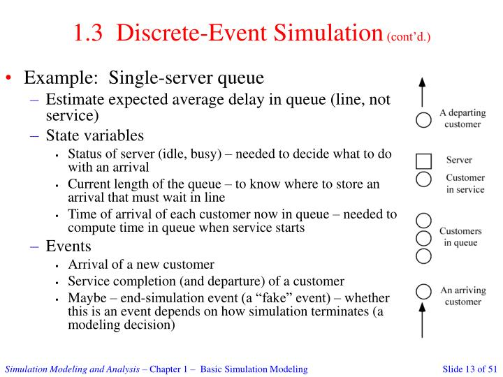 1.3  Discrete-Event Simulation