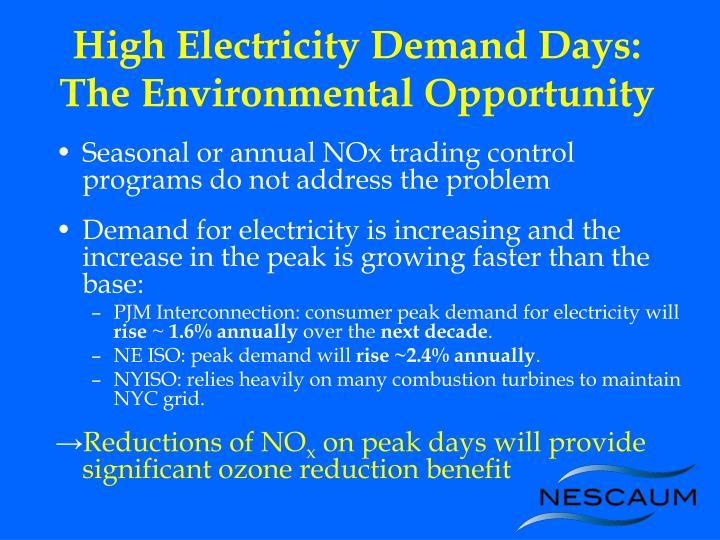 High Electricity Demand Days:
