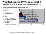 what faults cause catv signals to fail 80 90 of the time the same faults