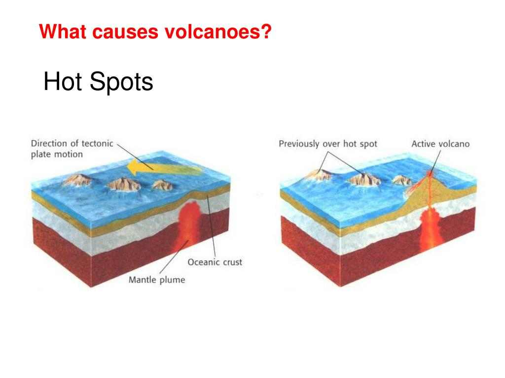 What causes volcanoes?
