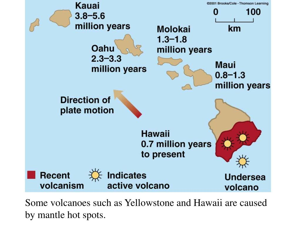 Some volcanoes such as Yellowstone and Hawaii are caused