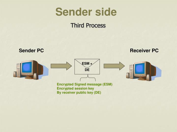 Sender PC