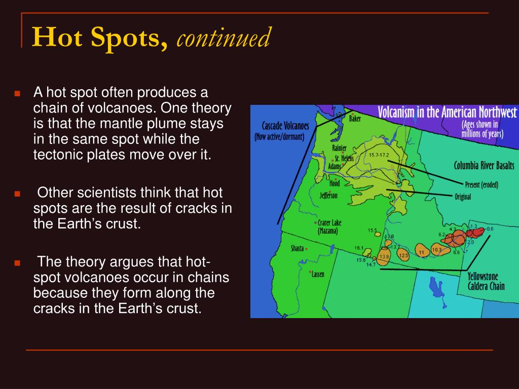 A hot spot often produces a chain of volcanoes. One theory is that the mantle plume stays in the same spot while the tectonic plates move over it.
