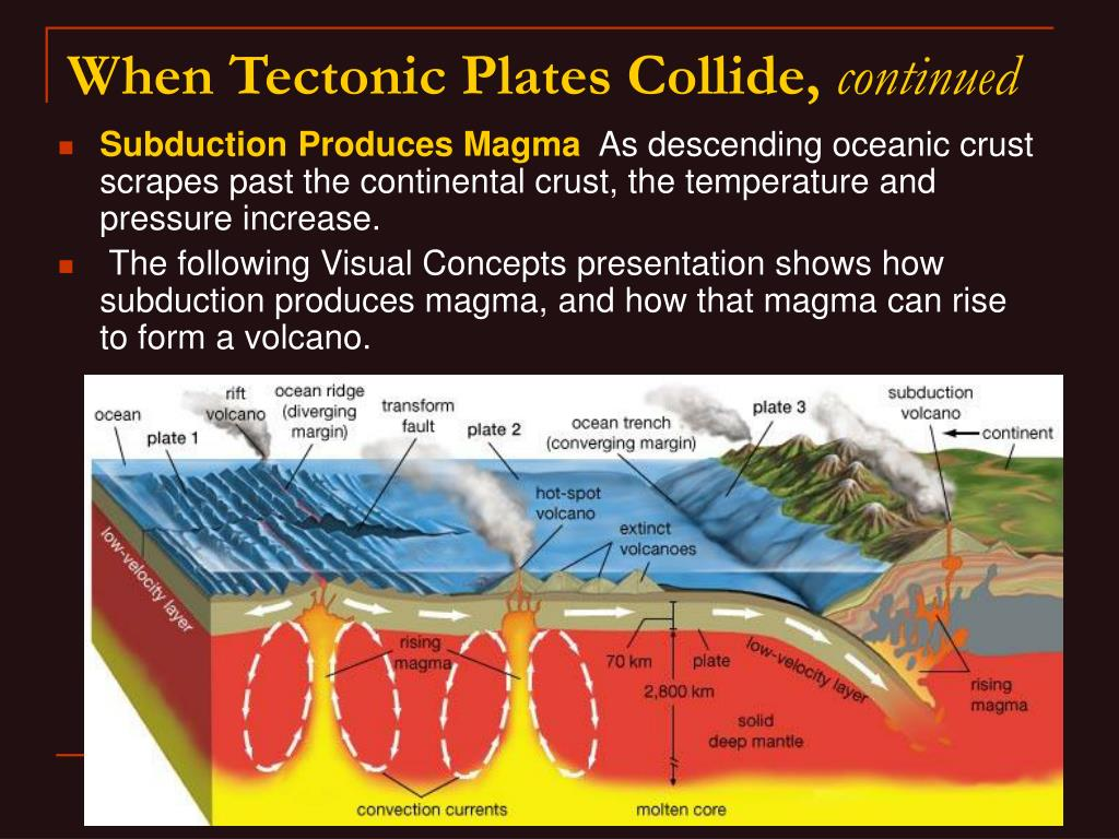 When Tectonic Plates Collide,
