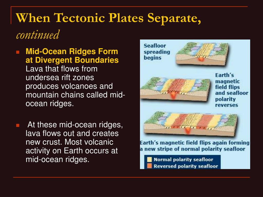 Mid-Ocean Ridges Form at Divergent Boundaries
