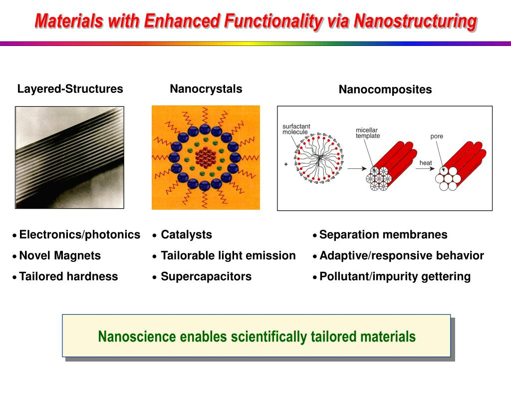 Materials with Enhanced Functionality via Nanostructuring