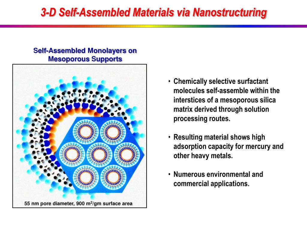 3-D Self-Assembled Materials via Nanostructuring
