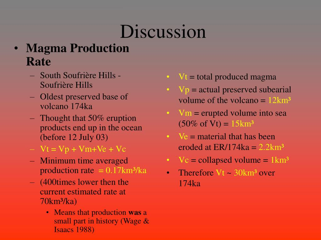 Magma Production Rate