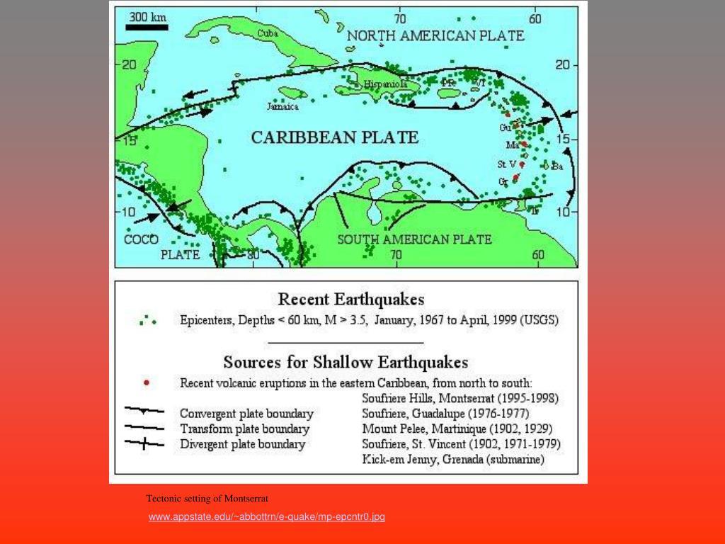Tectonic setting of Montserrat