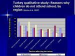 turkey qualitative study reasons why children do not attend school by region adato et al 2007