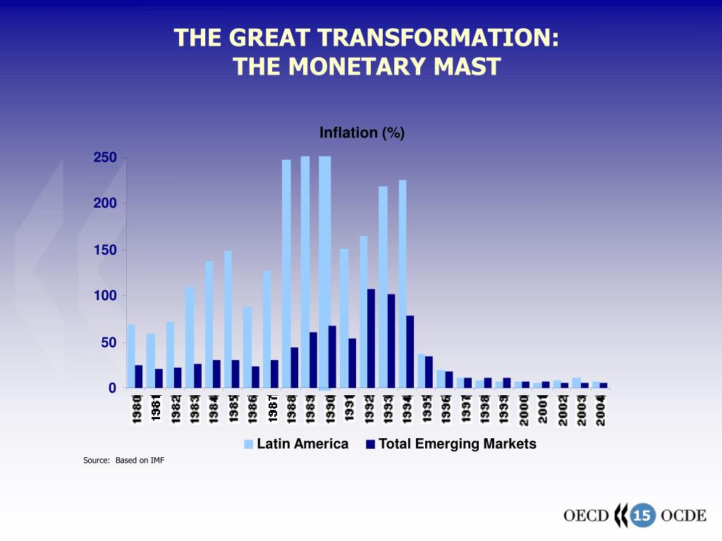 THE GREAT TRANSFORMATION:
