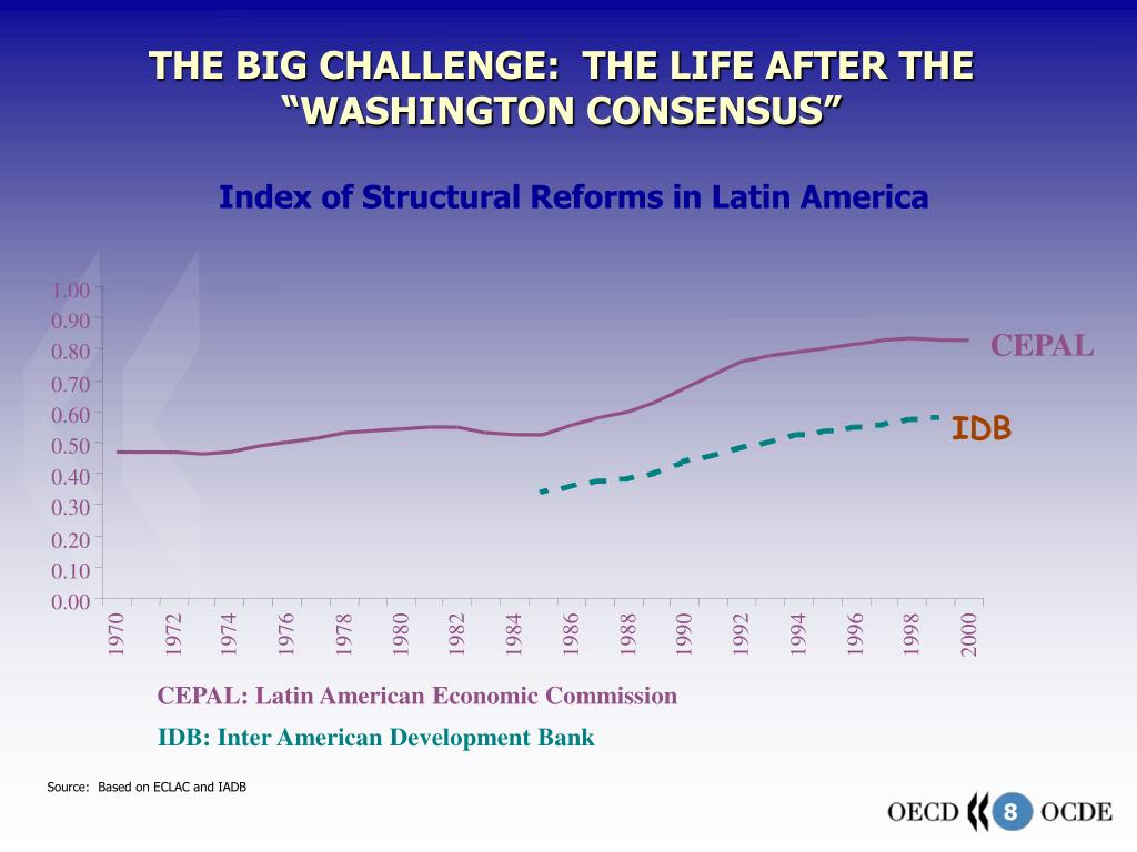 """THE BIG CHALLENGE:  THE LIFE AFTER THE """"WASHINGTON CONSENSUS"""""""