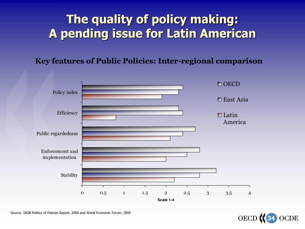 The quality of policy making: