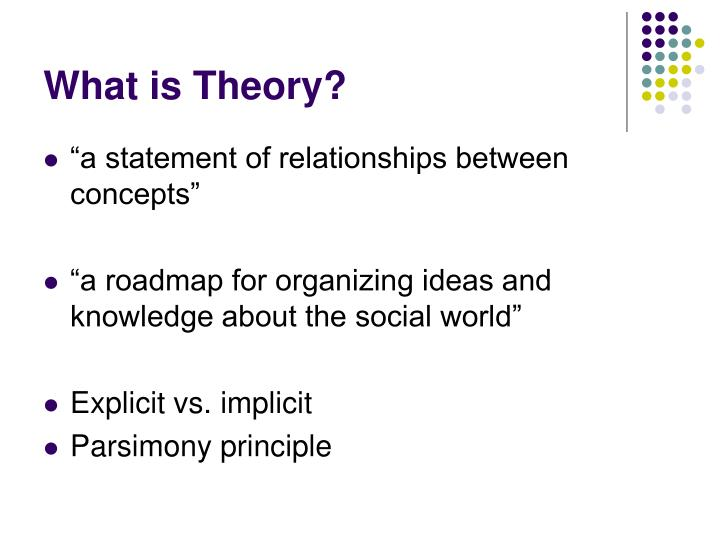 What is theory