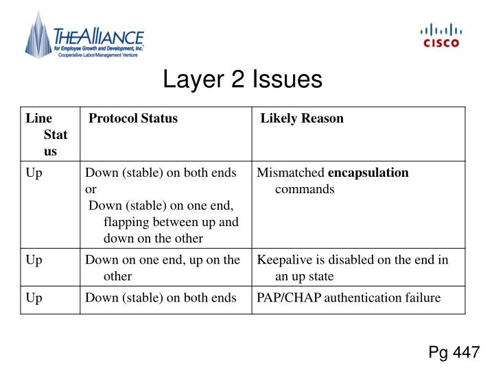 Layer 2 Issues