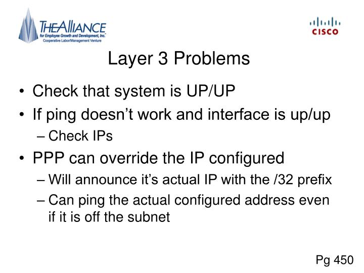 Layer 3 Problems