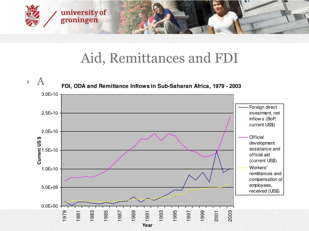 Aid, Remittances and FDI