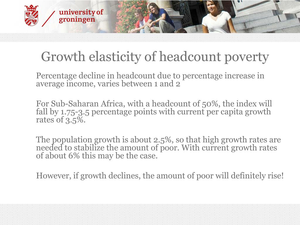 Growth elasticity of headcount poverty