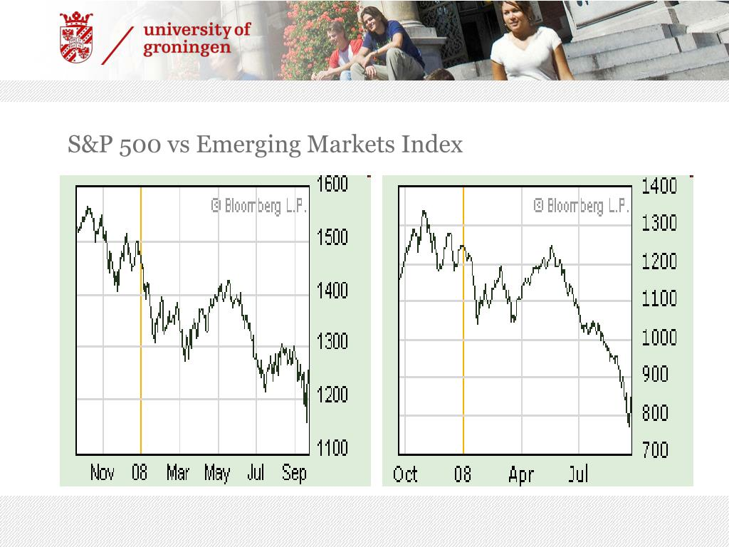 S&P 500 vs Emerging Markets Index