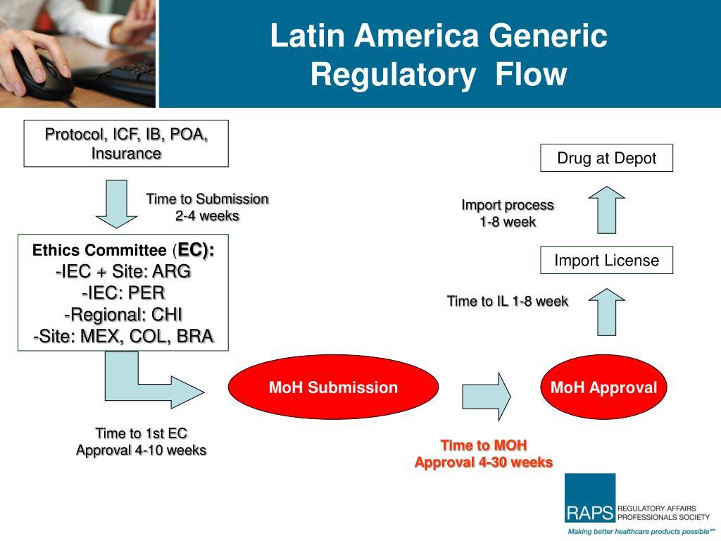 Latin America Generic