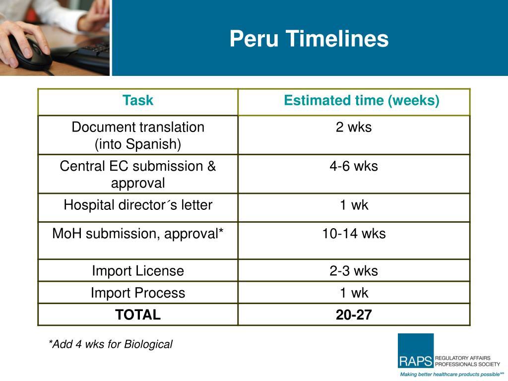 Peru Timelines
