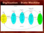 digitization state machine