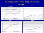 including hours worked in productivity analysis
