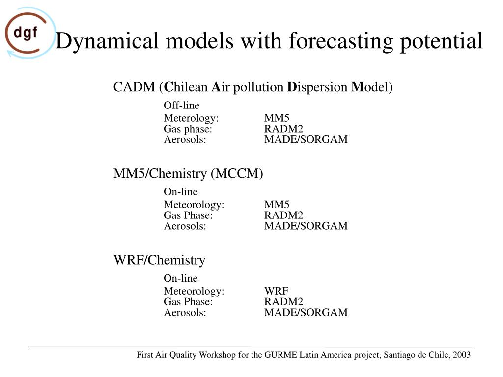 Dynamical models with forecasting potential