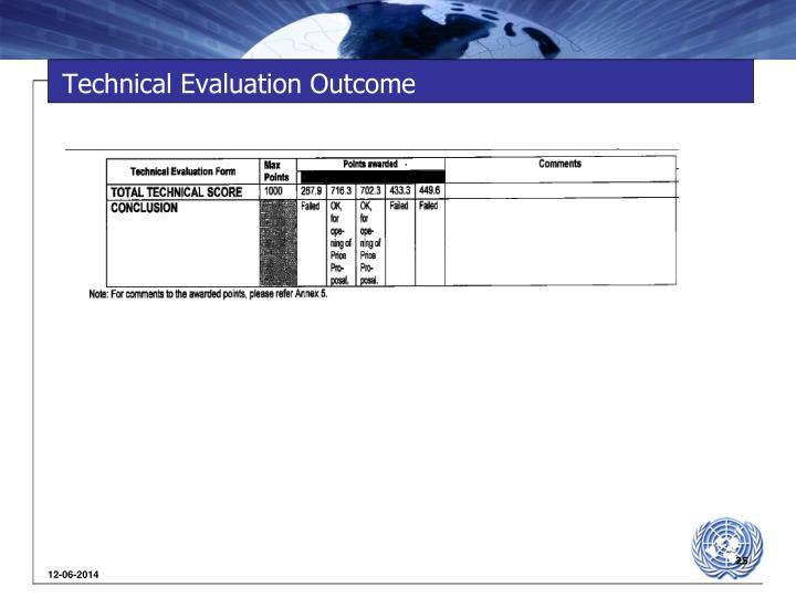 Technical Evaluation Outcome