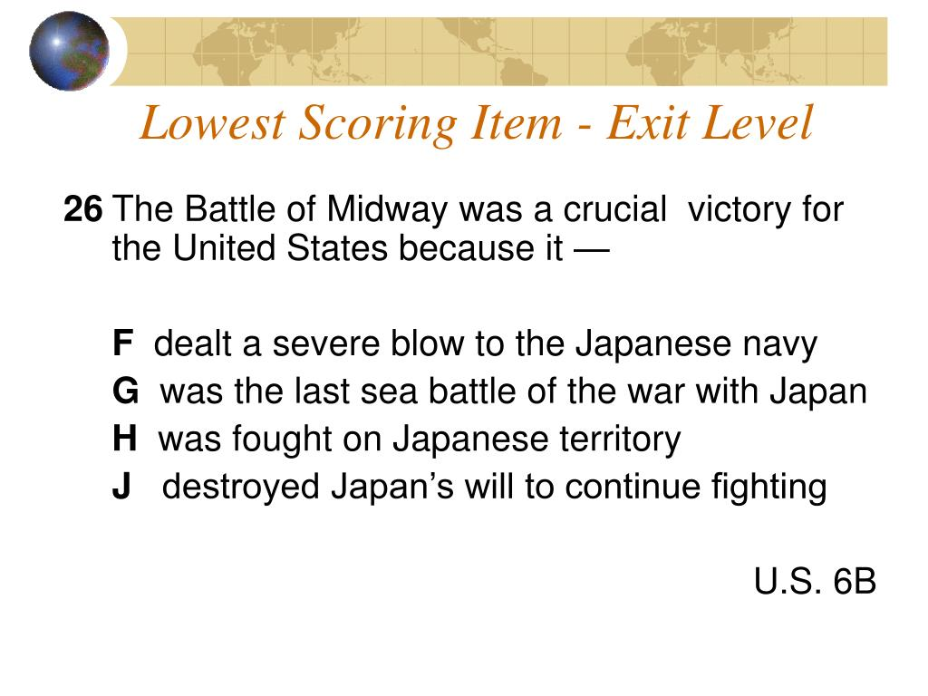 Lowest Scoring Item - Exit Level