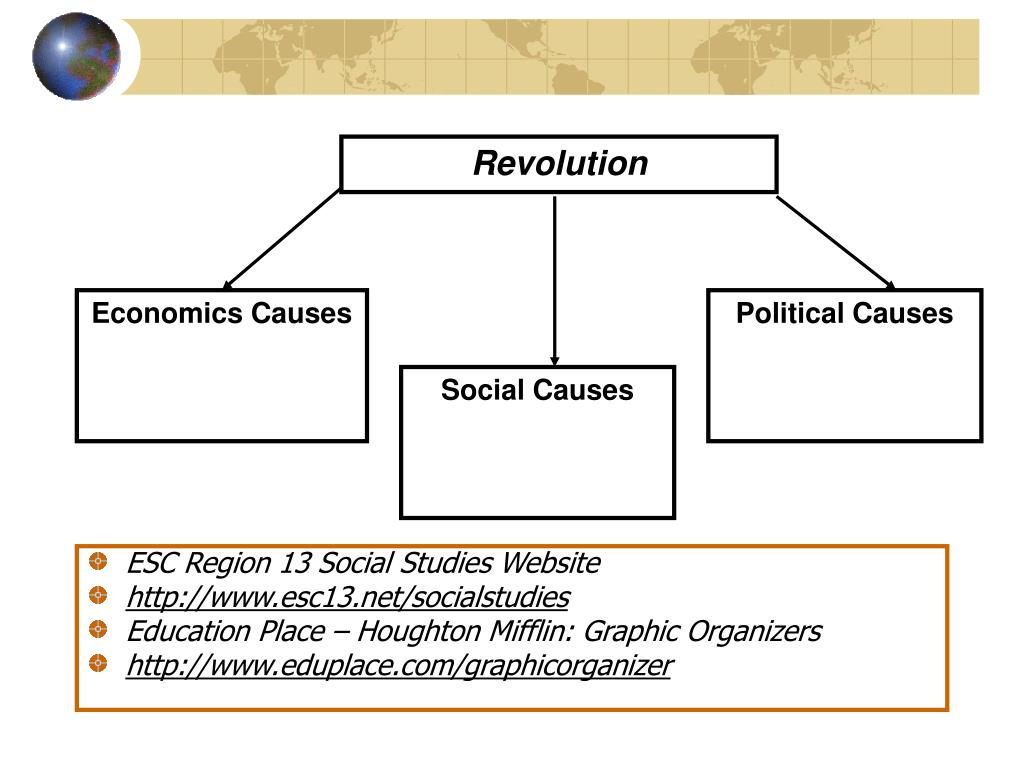 ESC Region 13 Social Studies Website