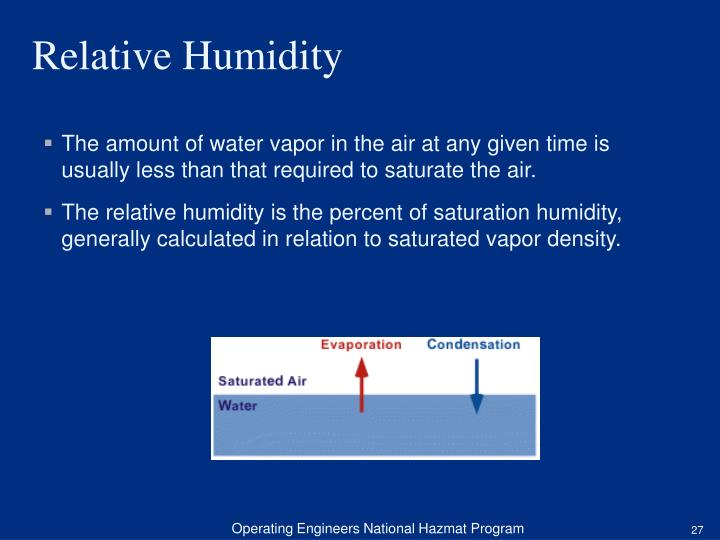 The amount of water vapor in the air at any given time is usually less than that required to saturate the air.