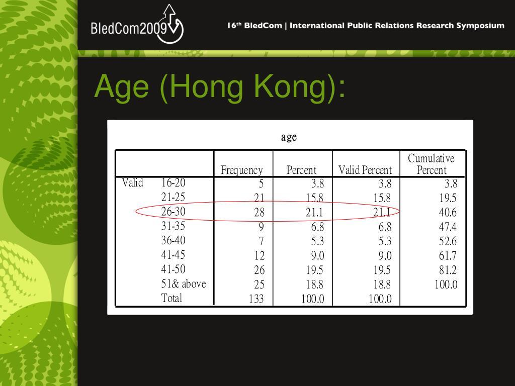 Age (Hong Kong):