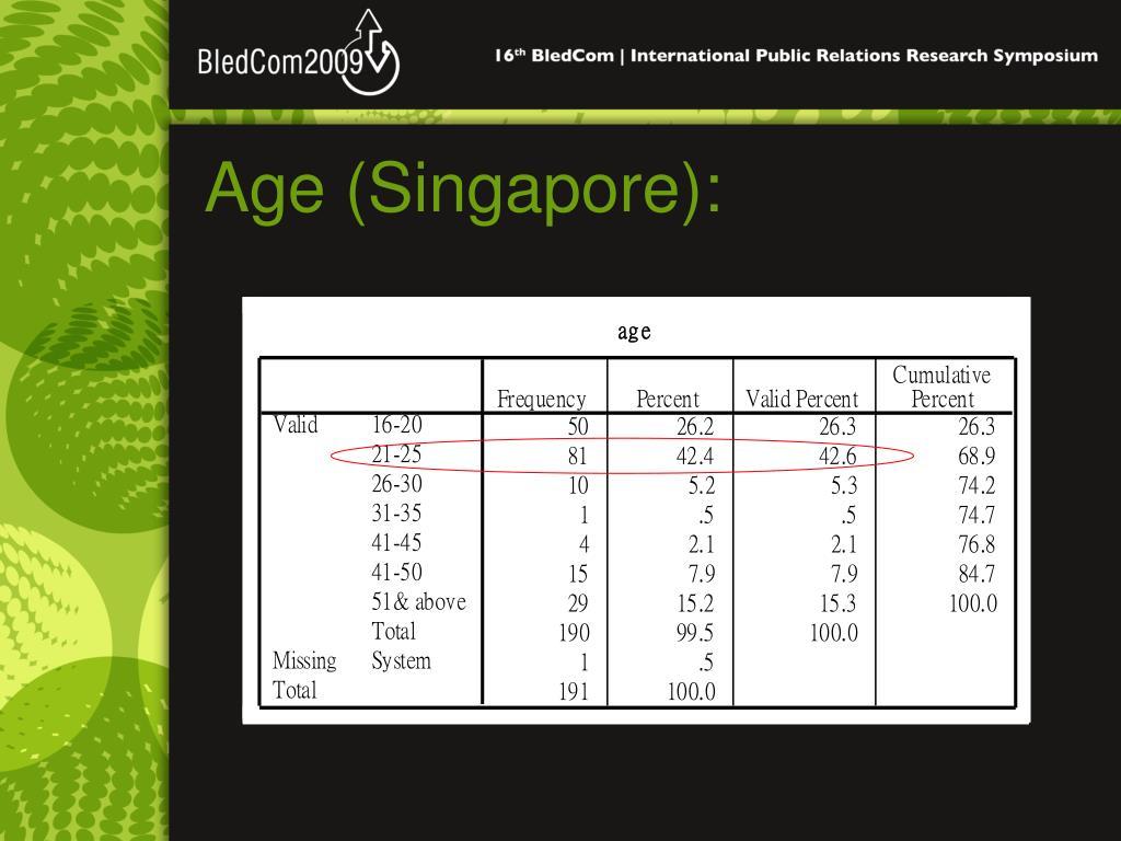 Age (Singapore):