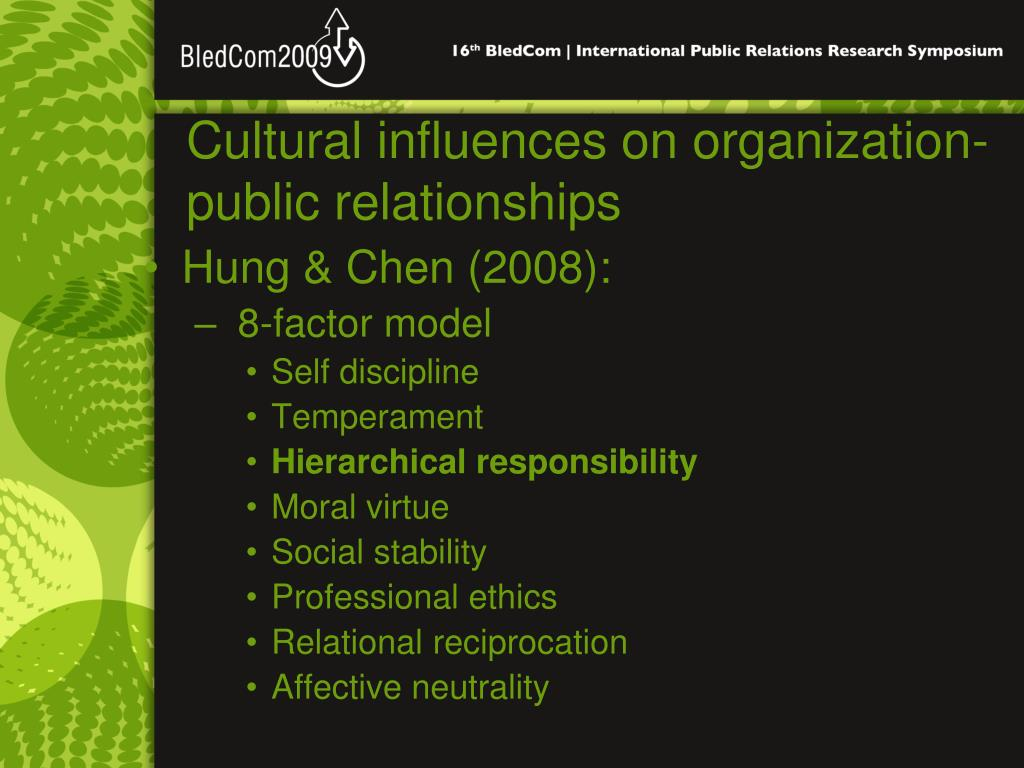 Cultural influences on organization-public relationships