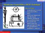 membrane coated fiber mcf technique