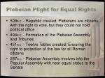 plebeian plight for equal rights38