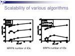 scalability of various algorithms