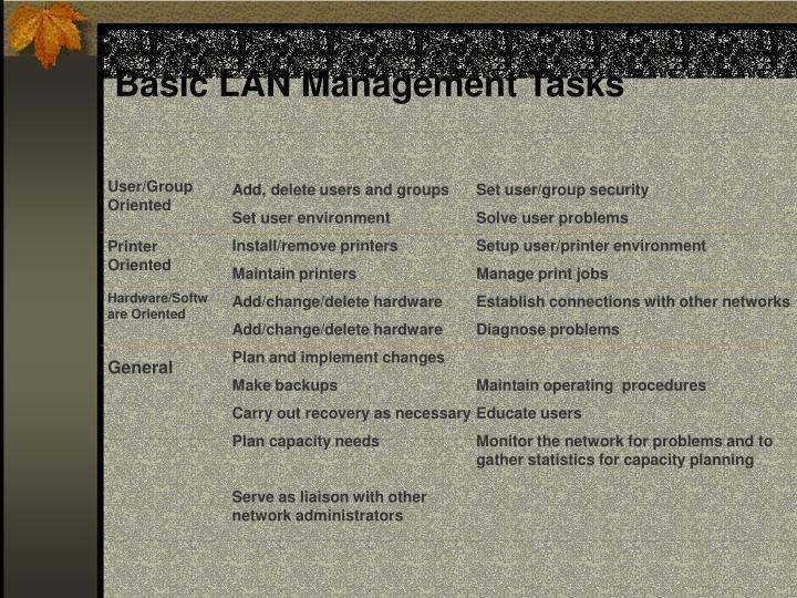 Basic LAN Management Tasks