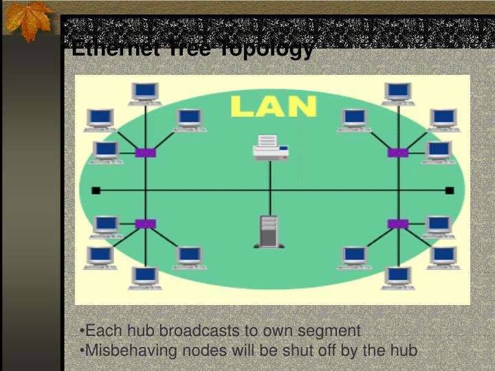 Ethernet Tree Topology