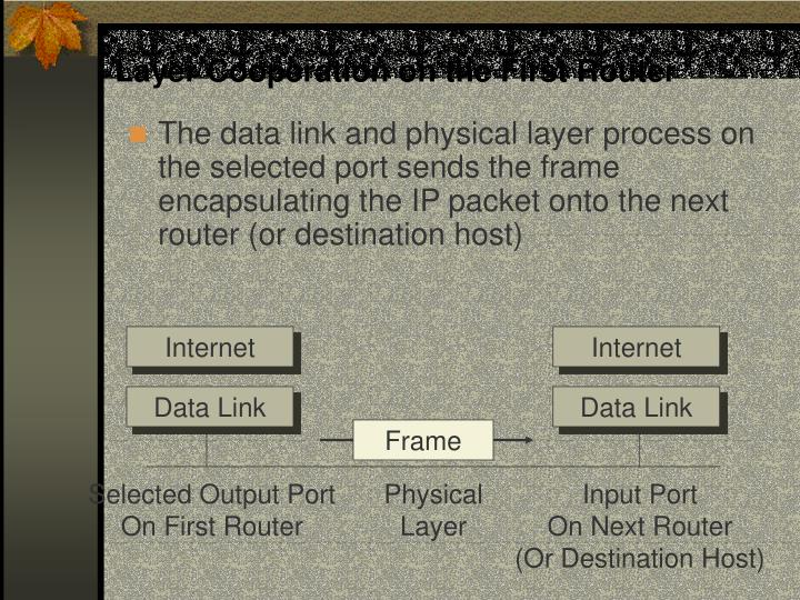 Layer Cooperation on the First Router
